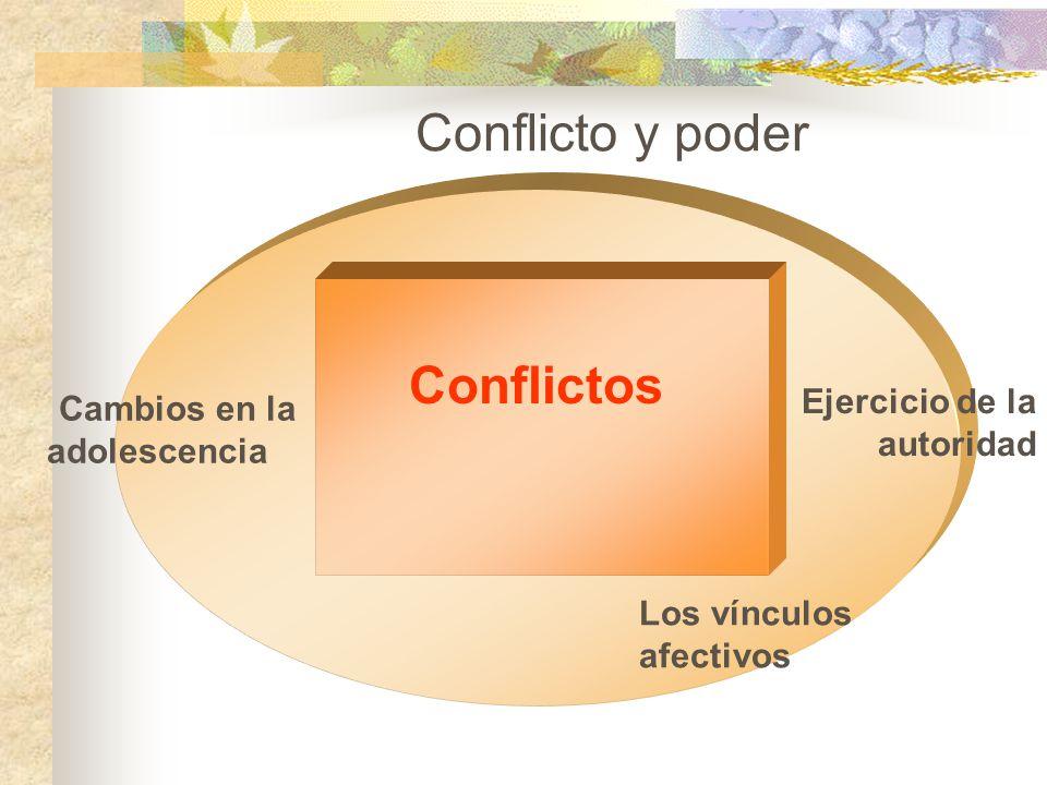 Conflicto y poder Cambios en la adolescencia Ejercicio de la autoridad Los vínculos afectivos Conflictos