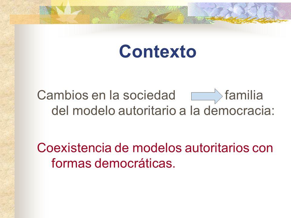 Contexto Cambios en la sociedad familia del modelo autoritario a la democracia: Coexistencia de modelos autoritarios con formas democráticas.