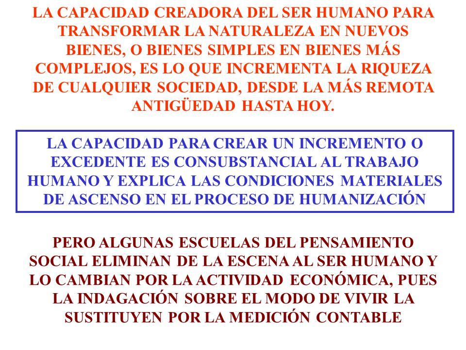 ASCENSO DEL SER HUMANO EN LA SATISFACCIÓN DE SUS NECESIDADES MATERIALES, SOCIALES Y ESPIRITUALES EN UNA ESCALA DE VALORES HISTÓRICO- CONCRETA LA MODER