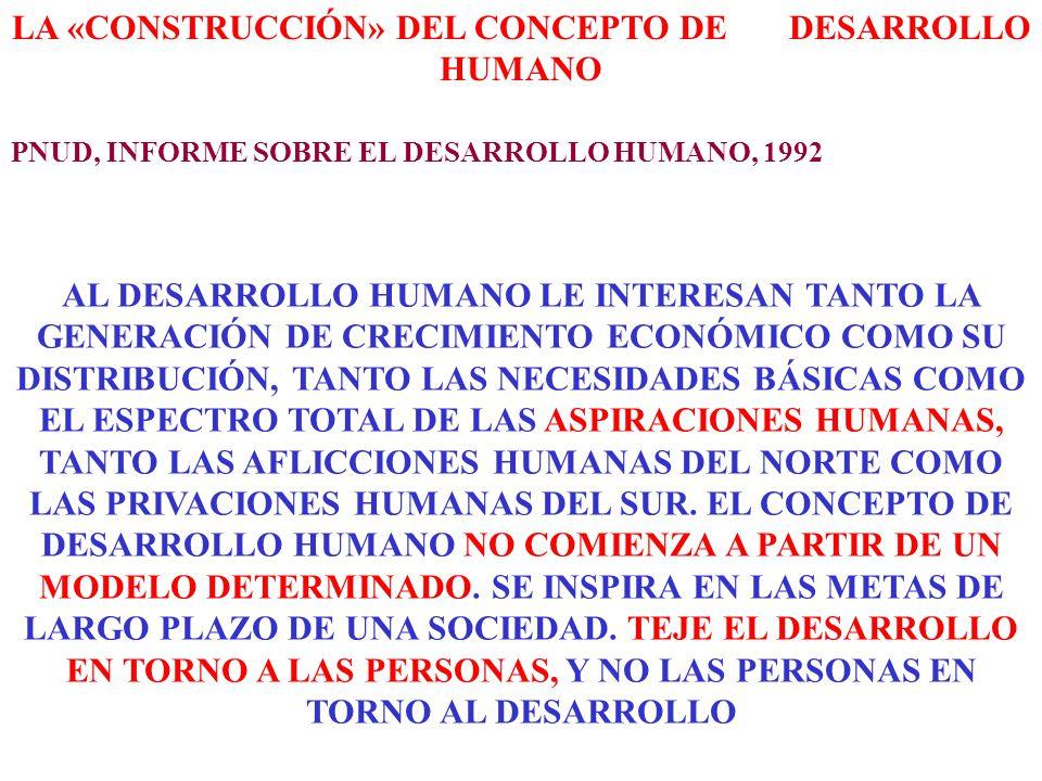 LA «CONSTRUCCIÓN» DEL CONCEPTO DE DESARROLLO HUMANO ESTE INFORME TRATA SOBRE LAS PERSONAS Y LA FORMA COMO EL DESARROLLO AMPLÍA SUS OPORTUNIDADES. VA M