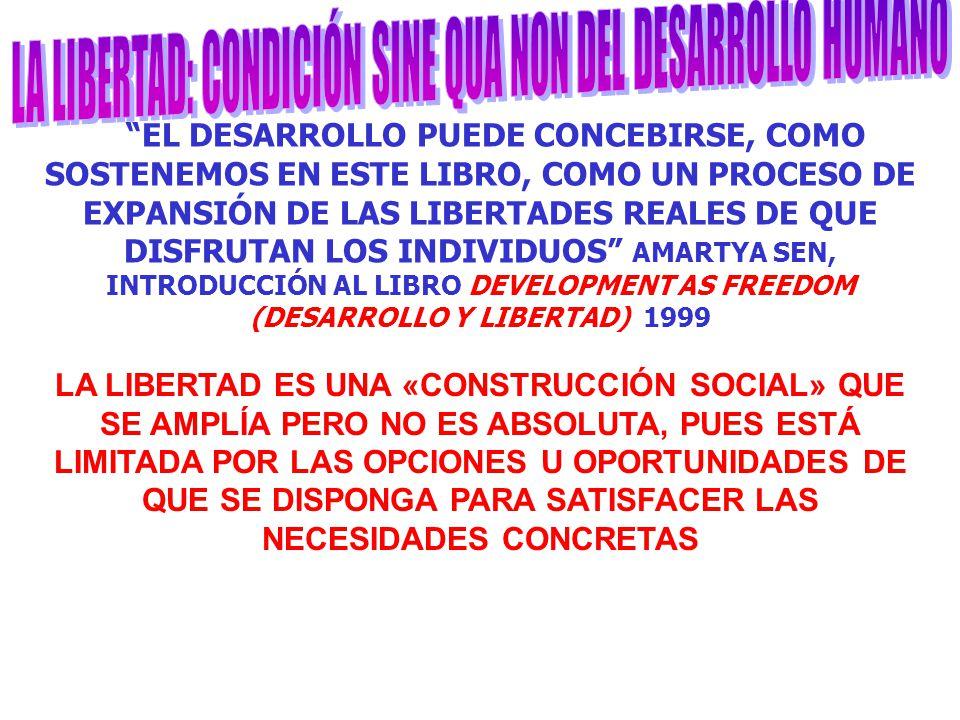 LA «CONSTRUCCIÓN» DEL CONCEPTO DE DESARROLLO HUMANO PNUD, INFORME SOBRE EL DESARROLLO HUMANO, 1992 AL DESARROLLO HUMANO LE INTERESAN TANTO LA GENERACI