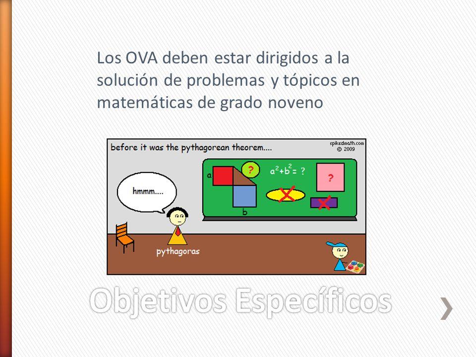 Los OVA deben estar dirigidos a la solución de problemas y tópicos en matemáticas de grado noveno