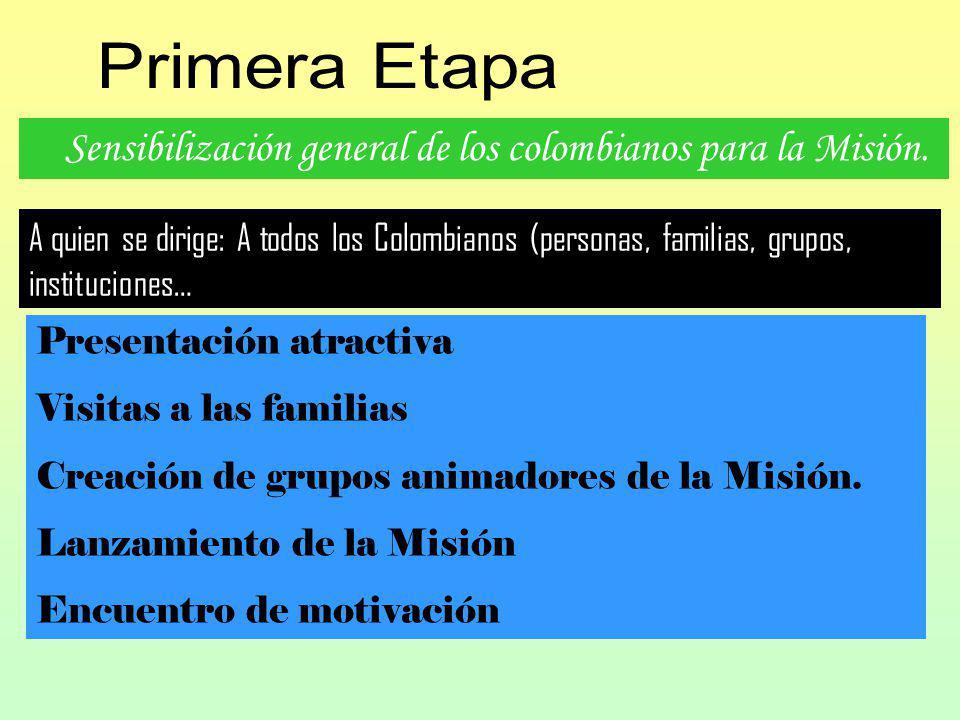 Sensibilización general de los colombianos para la Misión. Presentación atractiva Visitas a las familias Creación de grupos animadores de la Misión. L