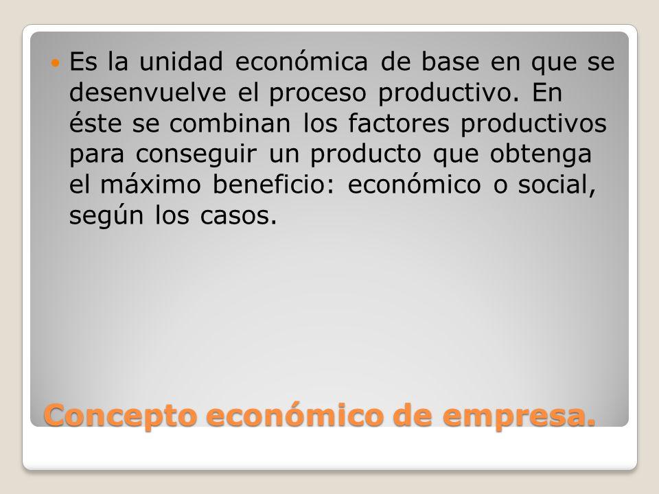 Concepto económico de empresa. Es la unidad económica de base en que se desenvuelve el proceso productivo. En éste se combinan los factores productivo