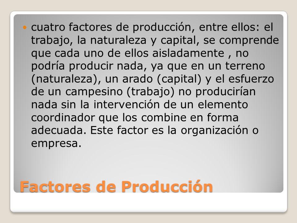 Factores de Producción cuatro factores de producción, entre ellos: el trabajo, la naturaleza y capital, se comprende que cada uno de ellos aisladament