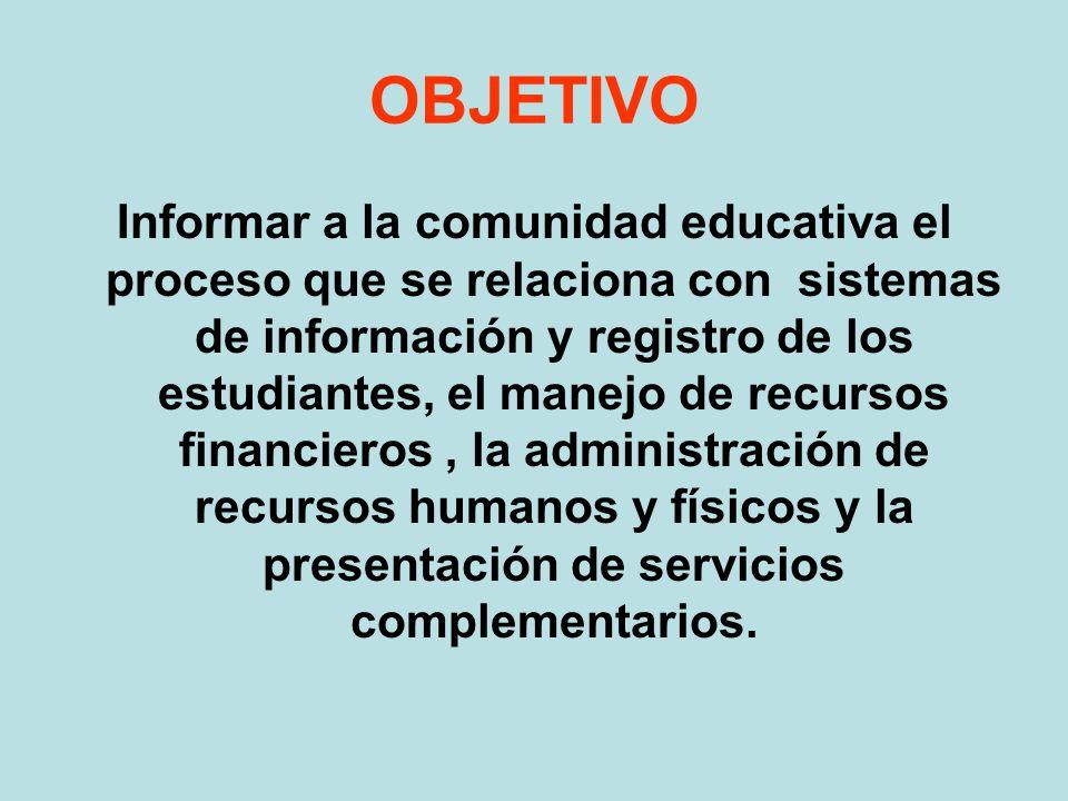 OBJETIVO Informar a la comunidad educativa el proceso que se relaciona con sistemas de información y registro de los estudiantes, el manejo de recurso