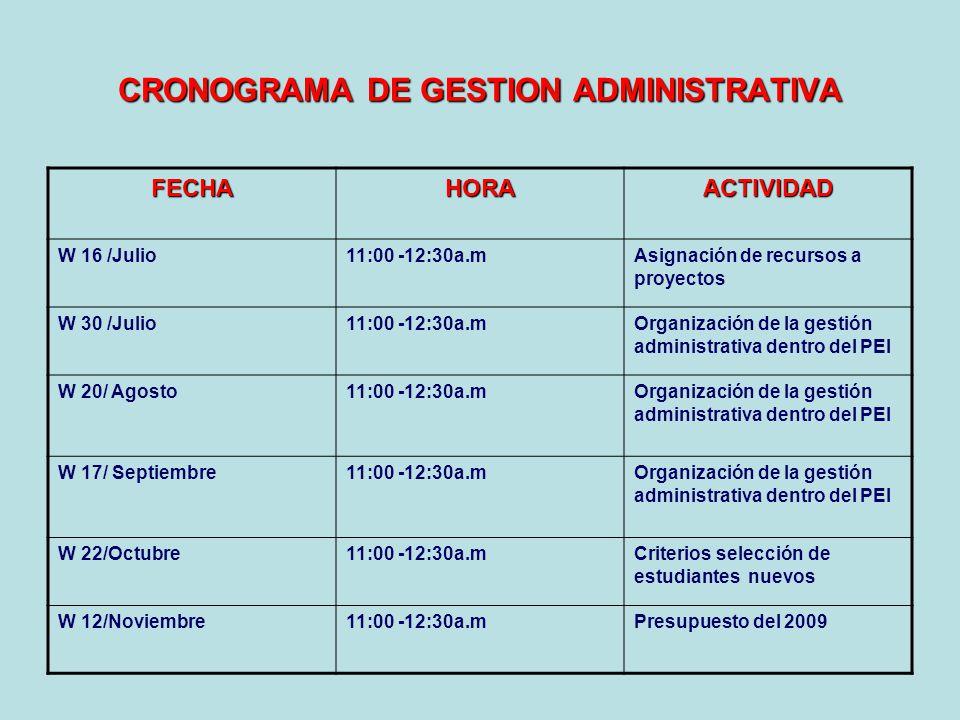 CRONOGRAMA DE GESTION ADMINISTRATIVA FECHAHORAACTIVIDAD W 16 /Julio11:00 -12:30a.mAsignación de recursos a proyectos W 30 /Julio11:00 -12:30a.mOrganiz