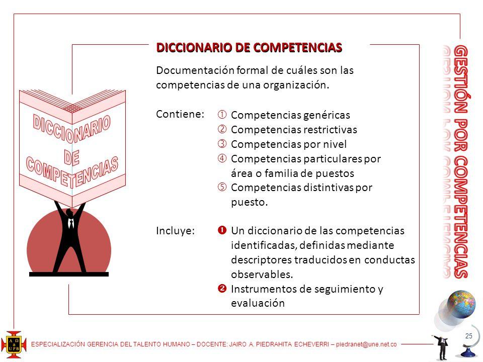 ESPECIALIZACIÓN GERENCIA DEL TALENTO HUMANO – DOCENTE: JAIRO A. PIEDRAHITA ECHEVERRI – piedranet@une.net.co DICCIONARIO DE COMPETENCIAS Documentación