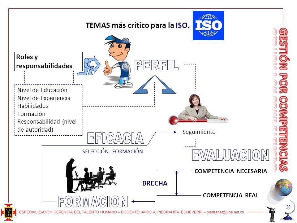 ESPECIALIZACIÓN GERENCIA DEL TALENTO HUMANO – DOCENTE: JAIRO A. PIEDRAHITA ECHEVERRI – piedranet@une.net.co TEMAS más crítico para la ISO. Roles y res