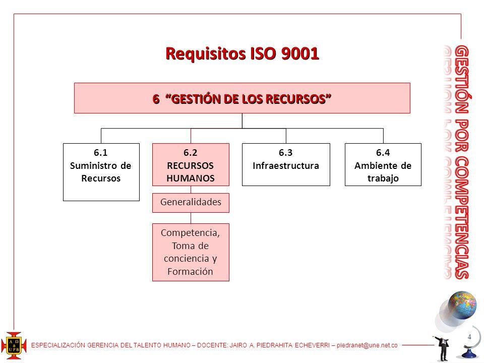 ESPECIALIZACIÓN GERENCIA DEL TALENTO HUMANO – DOCENTE: JAIRO A. PIEDRAHITA ECHEVERRI – piedranet@une.net.co Requisitos ISO 9001 6 GESTIÓN DE LOS RECUR