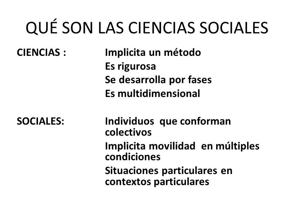 QUÉ SON LAS CIENCIAS SOCIALES CIENCIAS :Implicita un método Es rigurosa Se desarrolla por fases Es multidimensional SOCIALES: Individuos que conforman colectivos Implicita movilidad en múltiples condiciones Situaciones particulares en contextos particulares