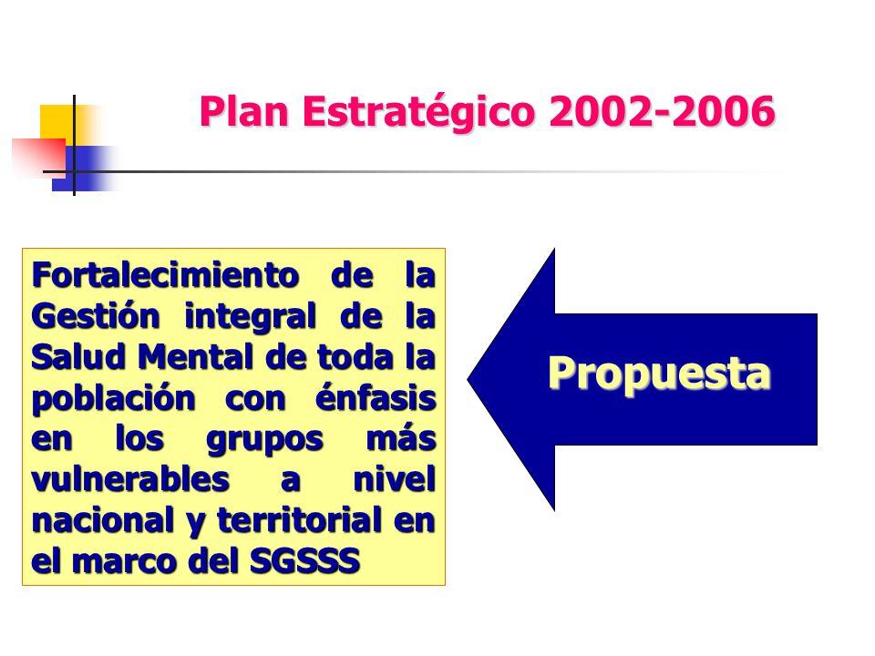 Plan Estratégico 2002-2006 Fortalecimiento de la Gestión integral de la Salud Mental de toda la población con énfasis en los grupos más vulnerables a