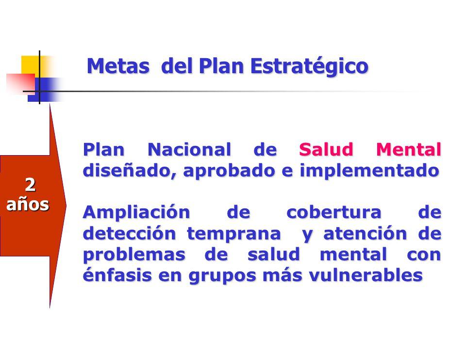 2 años 2 años Plan Nacional de Salud Mental diseñado, aprobado e implementado Ampliación de cobertura de detección temprana y atención de problemas de