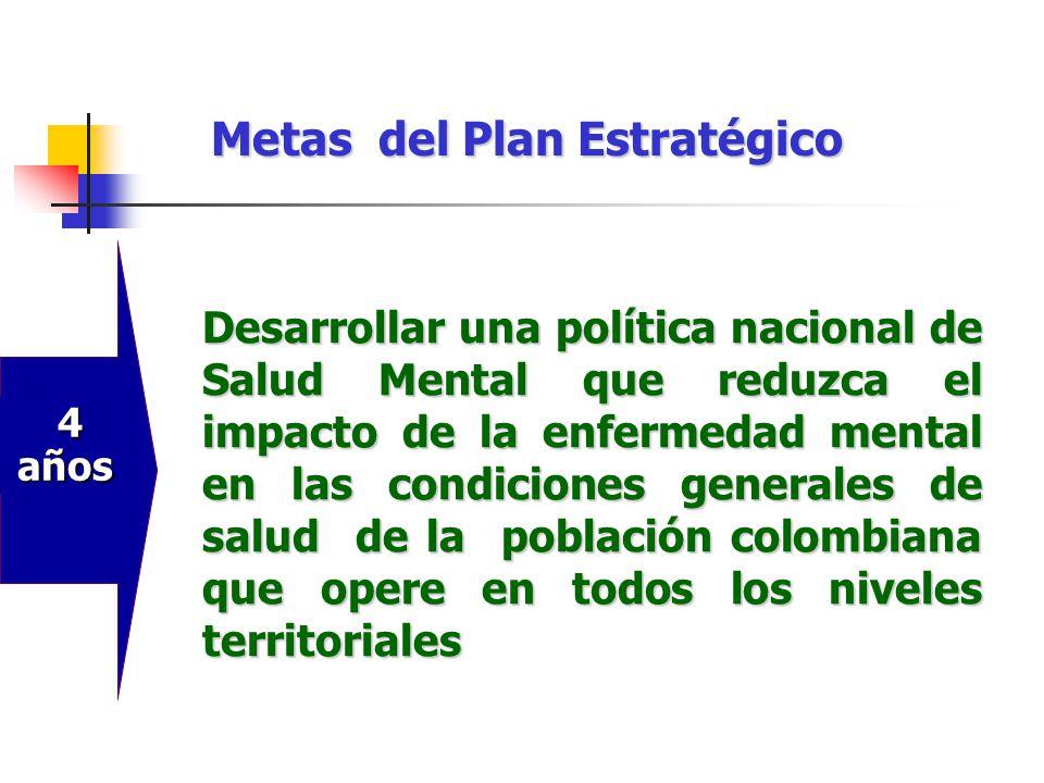 4 años 4 años Desarrollar una política nacional de Salud Mental que reduzca el impacto de la enfermedad mental en las condiciones generales de salud d