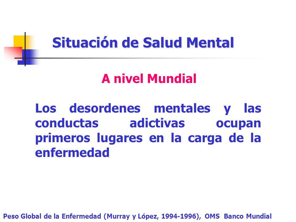 Los desordenes mentales y las conductas adictivas ocupan primeros lugares en la carga de la enfermedad Peso Global de la Enfermedad (Murray y López, 1