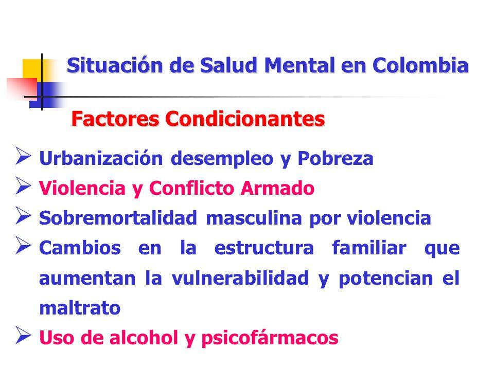 Situación de Salud Mental en Colombia Urbanización desempleo y Pobreza Violencia y Conflicto Armado Sobremortalidad masculina por violencia Cambios en