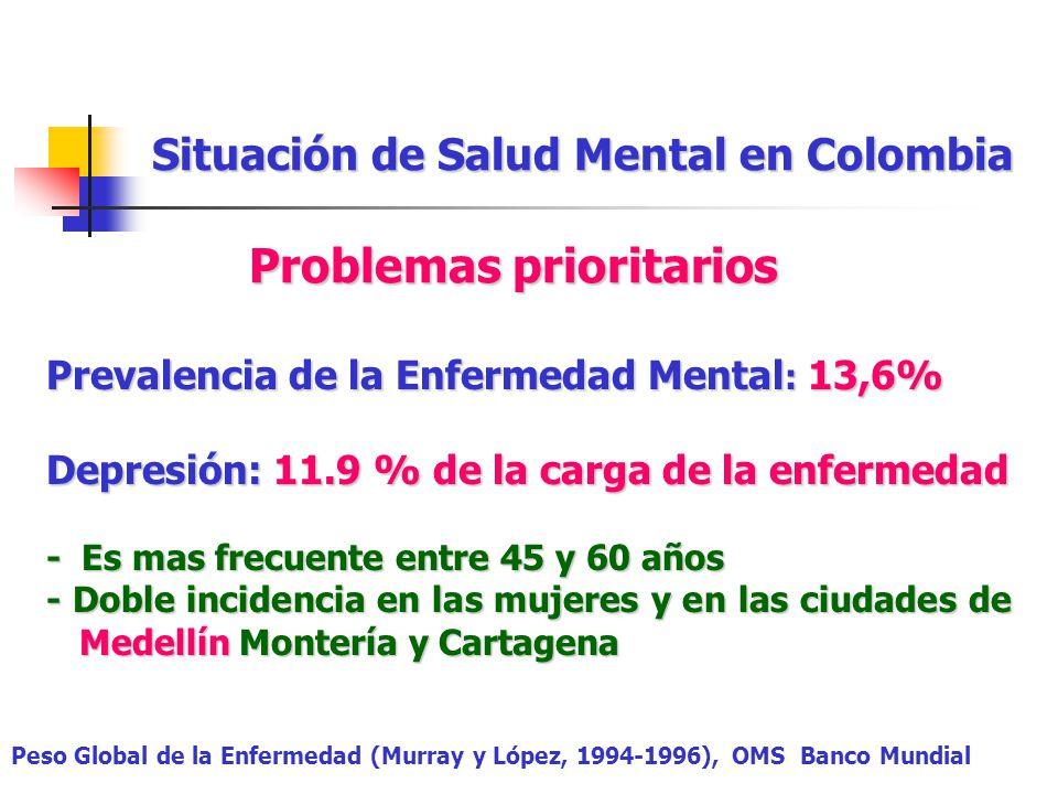 Peso Global de la Enfermedad (Murray y López, 1994-1996), OMS Banco Mundial Situación de Salud Mental en Colombia Prevalencia de la Enfermedad Mental