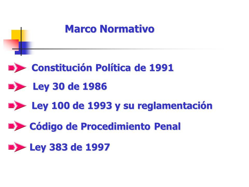 Constitución Política de 1991 Ley 100 de 1993 y su reglamentación Código de Procedimiento Penal Ley 30 de 1986 Marco Normativo Ley 383 de 1997