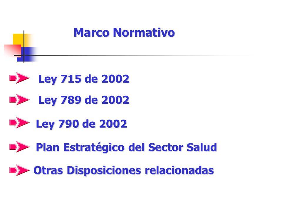 Marco Normativo Plan Estratégico del Sector Salud Ley 715 de 2002 Ley 789 de 2002 Ley 790 de 2002 Otras Disposiciones relacionadas