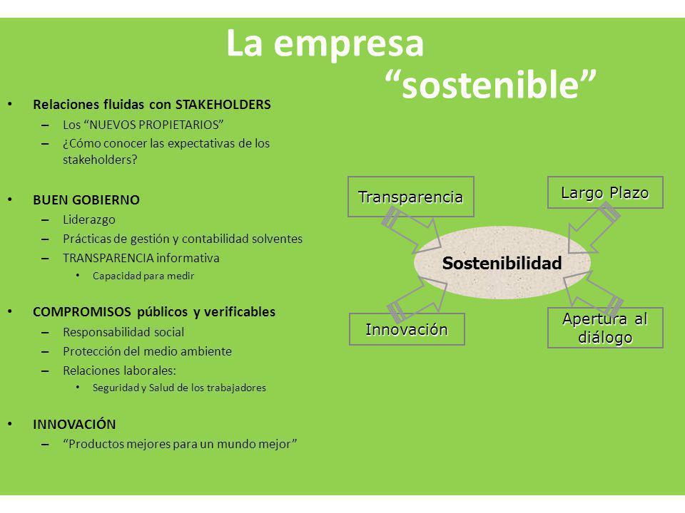 Sostenibilidad Innovación Transparencia Largo Plazo Apertura al diálogo Relaciones fluidas con STAKEHOLDERS – Los NUEVOS PROPIETARIOS – ¿Cómo conocer
