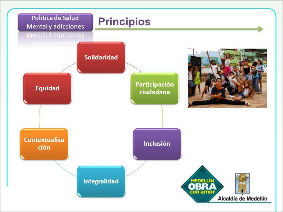 PROMOCIÓN Busca fortalecer y/o desarrollar recursos, capacidades y potencialidades para mejorar la SM.