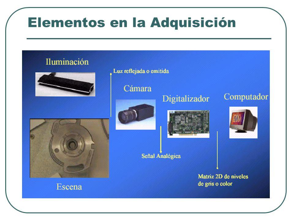 Extracción de Características (Medición de Características) Objetivo: determinar el estado del móvil: Localización = posición + orientación.