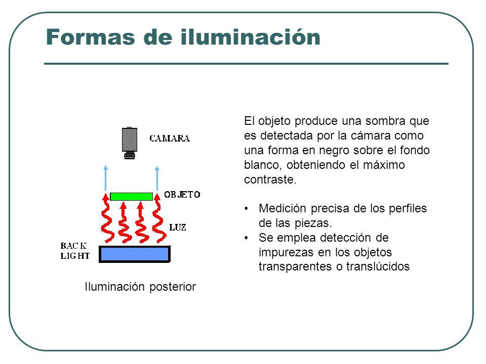 Fuentes de iluminación Iluminación por fibra óptica Iluminación fluorescente Iluminación por diodos LED Iluminación por láser Los factores para escoger el tipo de iluminación son: Intensidad lumínica Duración Tiempo de respuesta Requerimientos de refrigeración Coste Flexibilidad de diseño