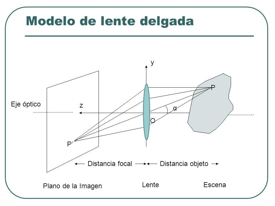 Modelo pin-hole y P α O x z P Plano de la Imagen LenteEscena Eje óptico Distancia focalDistancia objeto