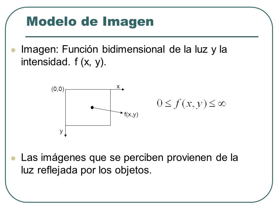 Modelo de lente delgada y P α O z P Plano de la Imagen LenteEscena Eje óptico Distancia focalDistancia objeto