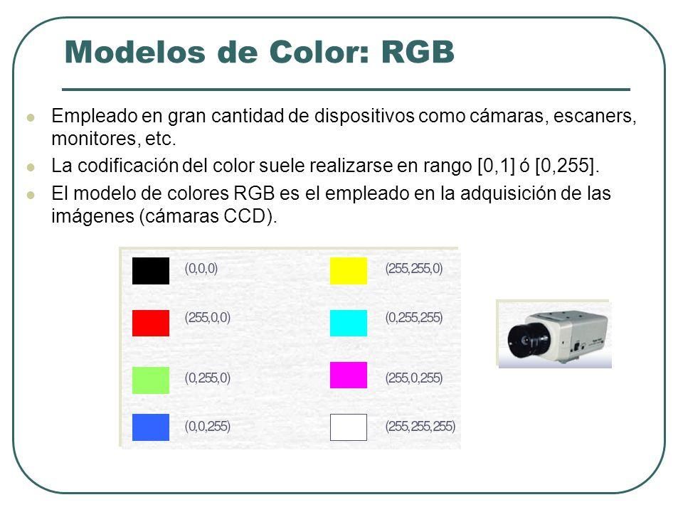 Modelos de Color: RGB (1, 1, 0) Amarillo (0, 1, 0) Verde (1, 0, 0) Rojo ( 1, 0, 1) Magenta (0, 0, 1) Azul (0, 1, 1) Cian (1, 1, 1) Blanco (0, 0, 0) Negro