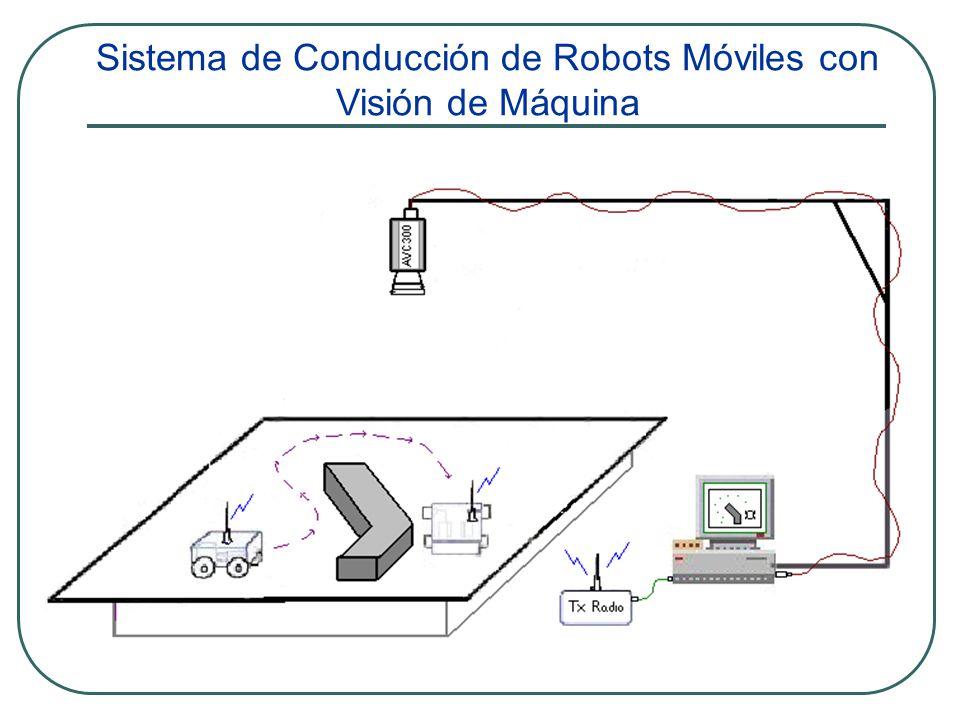Etapas 1.Captación: Es el proceso a través del cual se obtiene una imagen visual.