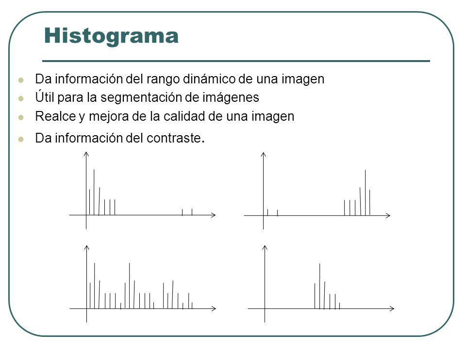 Histograma Diagrama de barras de la propia imagen.