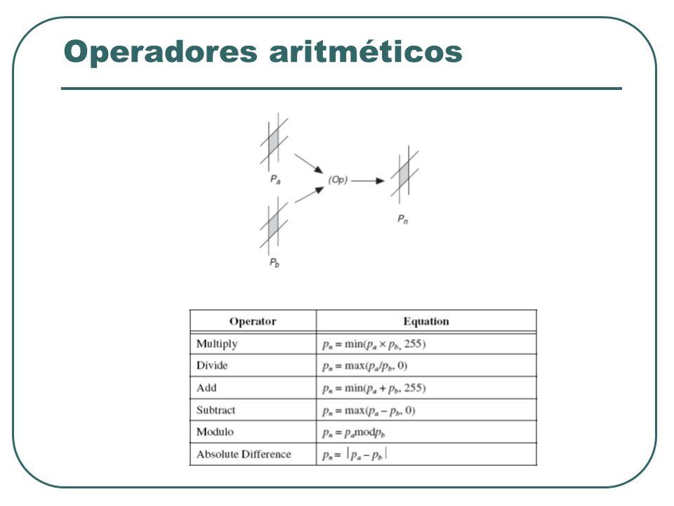 Capitulo 1. Fundamentos Operadores aritméticos y lógicos