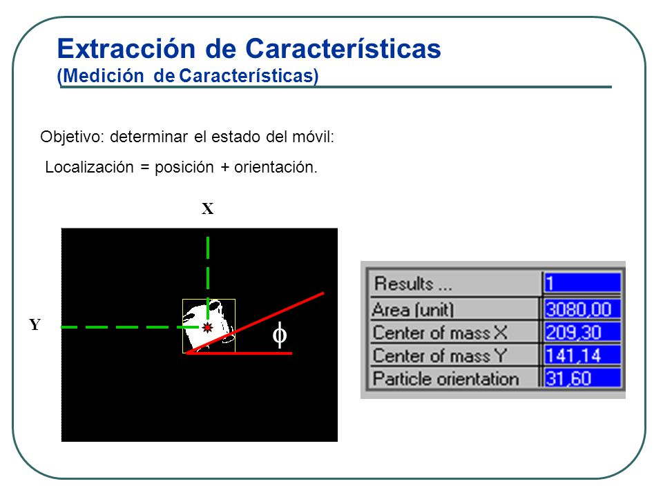 Segmentación (Filtrado Partículas) Filtro de partículas: criterio área.