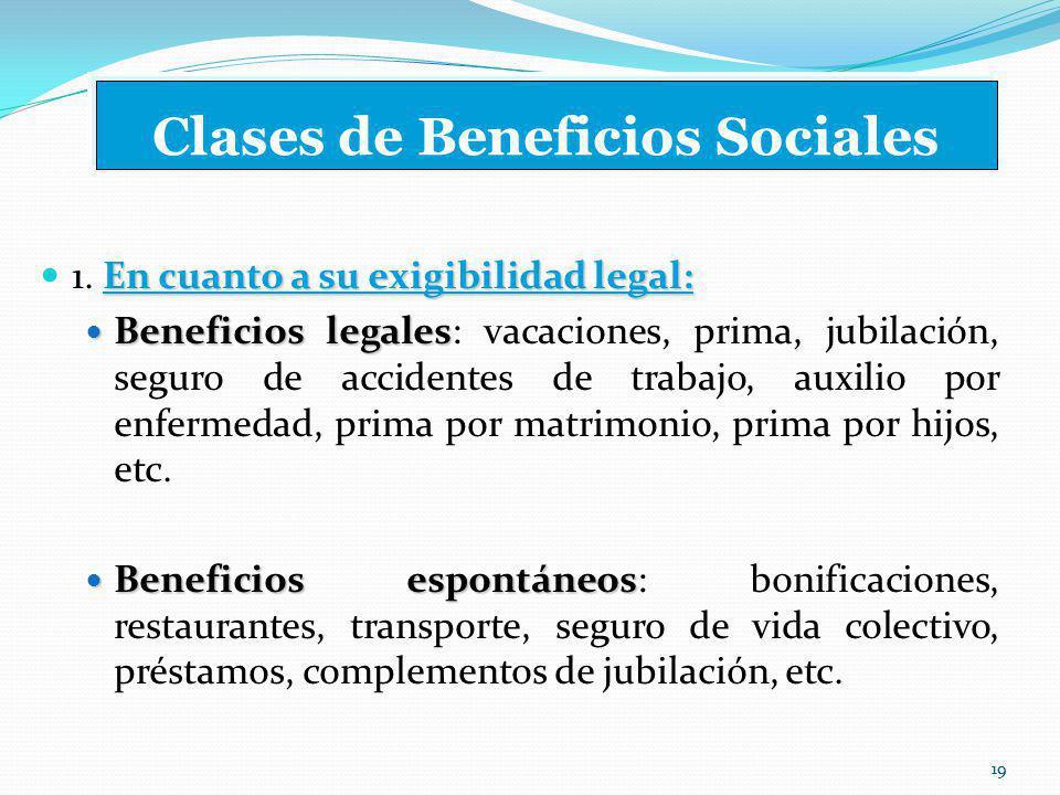 19 Clases de Beneficios Sociales En cuanto a su exigibilidad legal: 1.