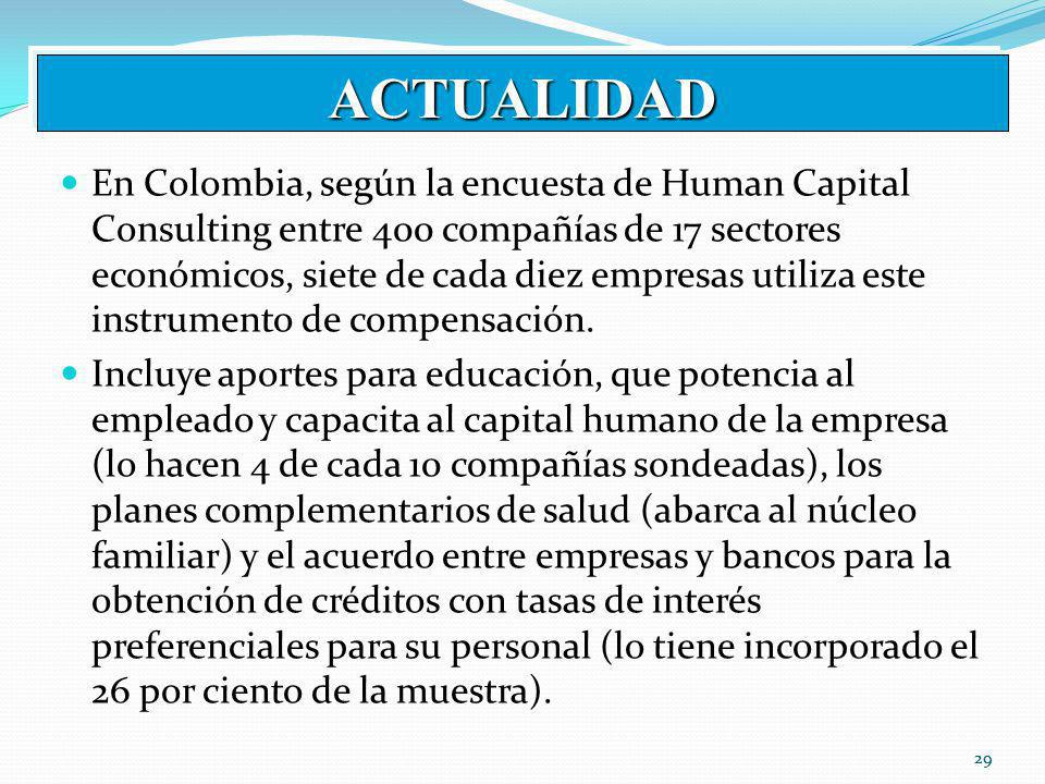 29 ACTUALIDAD En Colombia, según la encuesta de Human Capital Consulting entre 400 compañías de 17 sectores económicos, siete de cada diez empresas utiliza este instrumento de compensación.