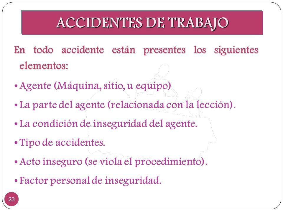 ACCIDENTES DE TRABAJO 23 En todo accidente están presentes los siguientes elementos: Agente (Máquina, sitio, u equipo) La parte del agente (relacionad