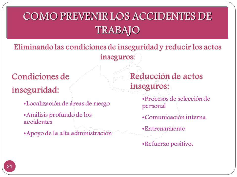 COMO PREVENIR LOS ACCIDENTES DE TRABAJO 24 Condiciones de inseguridad: Localización de áreas de riesgo Análisis profundo de los accidentes Apoyo de la