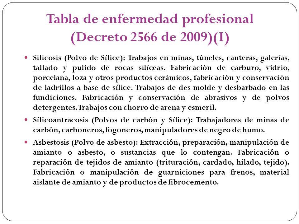 Tabla de enfermedad profesional (Decreto 2566 de 2009)(I) Silicosis (Polvo de Sílice): Trabajos en minas, túneles, canteras, galerías, tallado y pulid