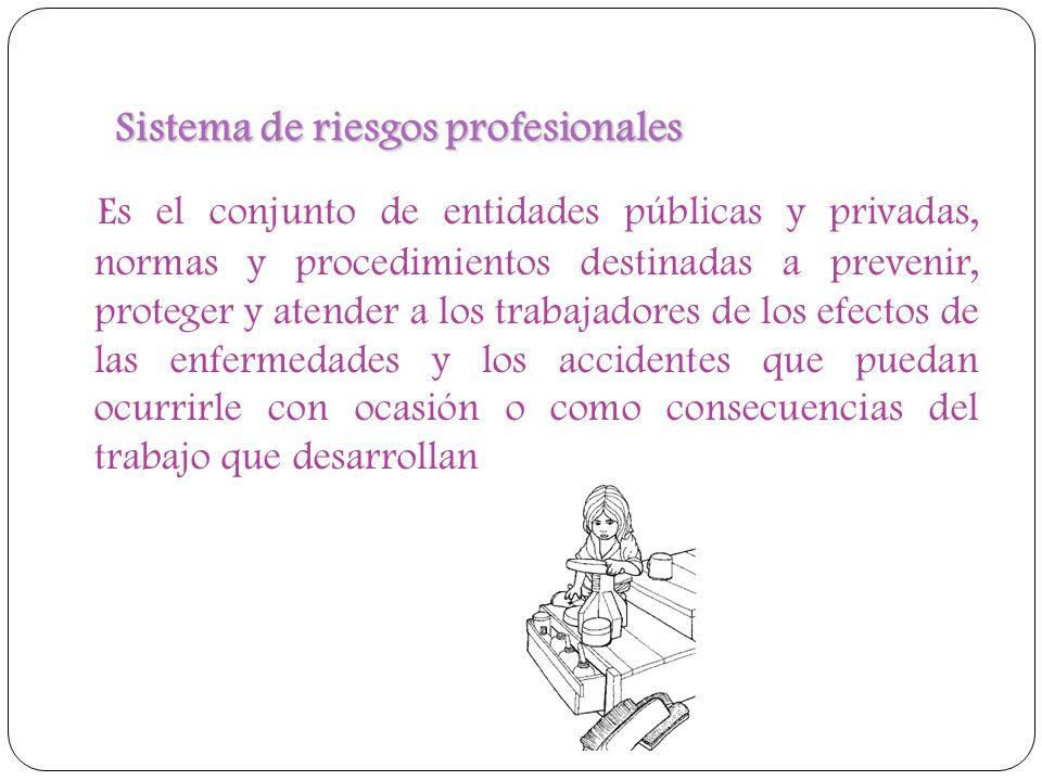 Sistema de riesgos profesionales Es el conjunto de entidades públicas y privadas, normas y procedimientos destinadas a prevenir, proteger y atender a