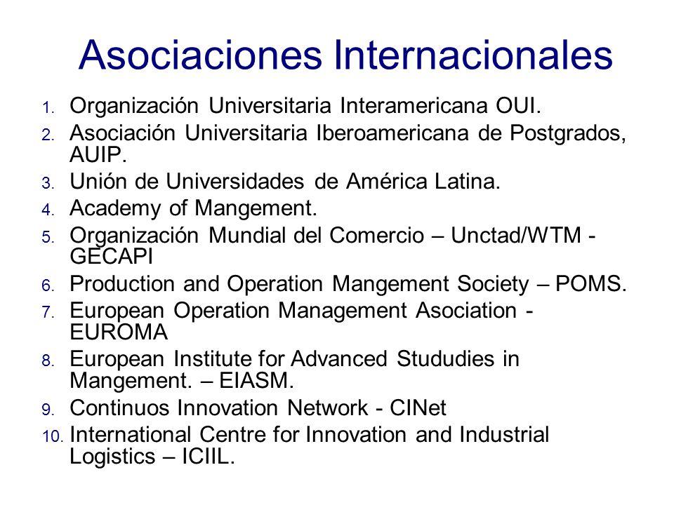 Asociaciones Internacionales 1. Organización Universitaria Interamericana OUI. 2. Asociación Universitaria Iberoamericana de Postgrados, AUIP. 3. Unió