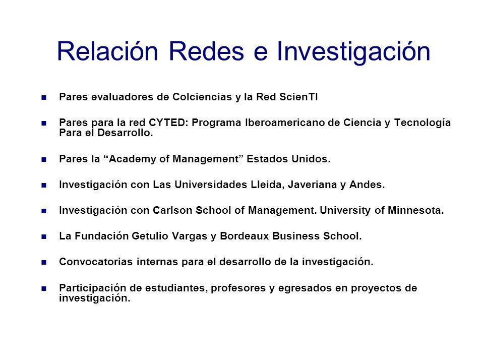 Relación Redes e Investigación Pares evaluadores de Colciencias y la Red ScienTI Pares para la red CYTED: Programa Iberoamericano de Ciencia y Tecnolo