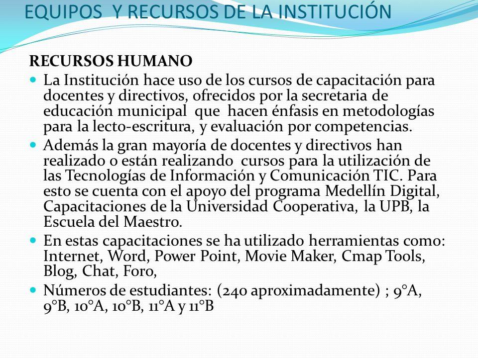 EQUIPOS Y RECURSOS DE LA INSTITUCIÓN RECURSOS HUMANO La Institución hace uso de los cursos de capacitación para docentes y directivos, ofrecidos por l