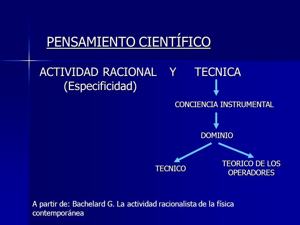 PENSAMIENTO CIENTÍFICO Y TECNICA CONCIENCIA INSTRUMENTAL DOMINIO TECNICO TEORICO DE LOS OPERADORES A partir de: Bachelard G. La actividad racionalista