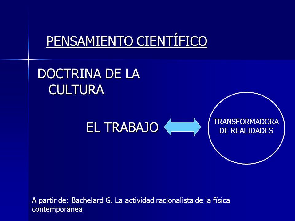 DOCTRINA DE LA CULTURA EL TRABAJO PENSAMIENTO CIENTÍFICO A partir de: Bachelard G. La actividad racionalista de la física contemporánea TRANSFORMADORA