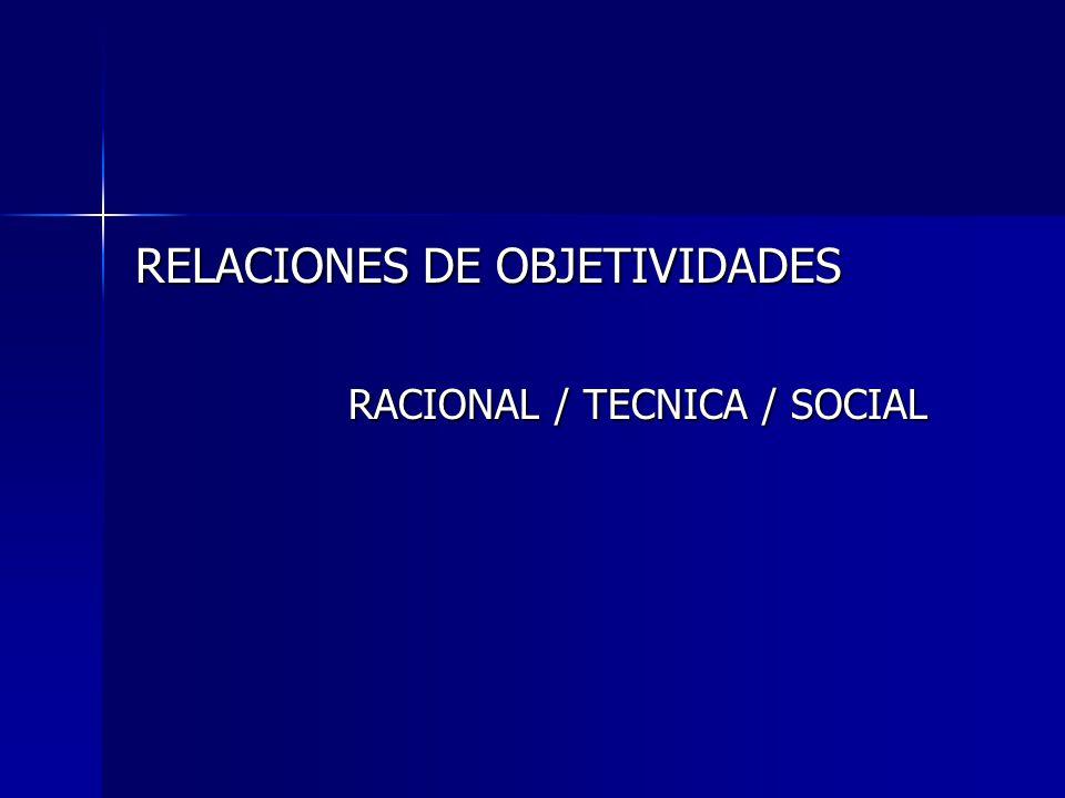 RELACIONES DE OBJETIVIDADES RACIONAL / TECNICA / SOCIAL