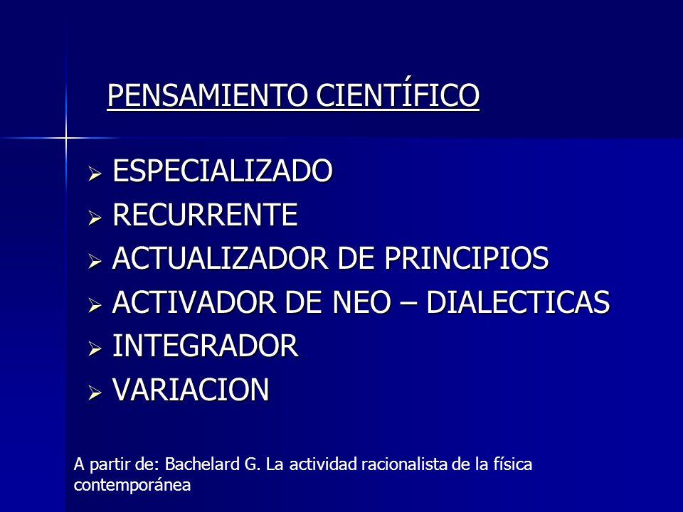 ESPECIALIZADO ESPECIALIZADO RECURRENTE RECURRENTE ACTUALIZADOR DE PRINCIPIOS ACTUALIZADOR DE PRINCIPIOS ACTIVADOR DE NEO – DIALECTICAS ACTIVADOR DE NE