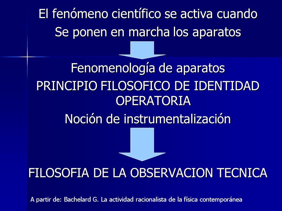 El fenómeno científico se activa cuando Se ponen en marcha los aparatos Fenomenología de aparatos PRINCIPIO FILOSOFICO DE IDENTIDAD OPERATORIA Noción