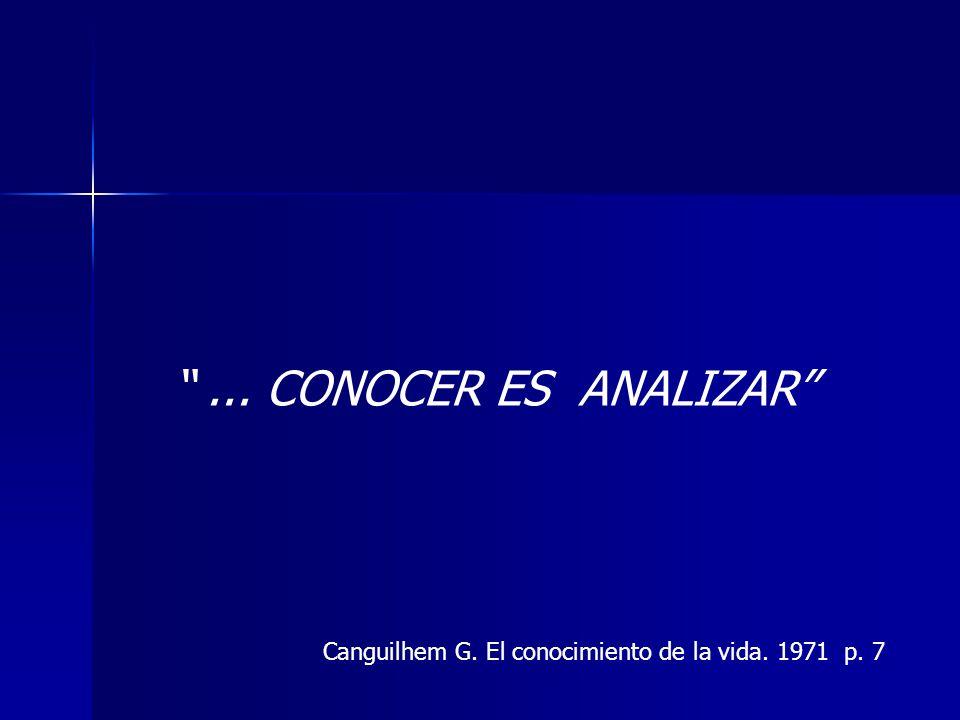 ... CONOCER ES ANALIZAR Canguilhem G. El conocimiento de la vida. 1971 p. 7
