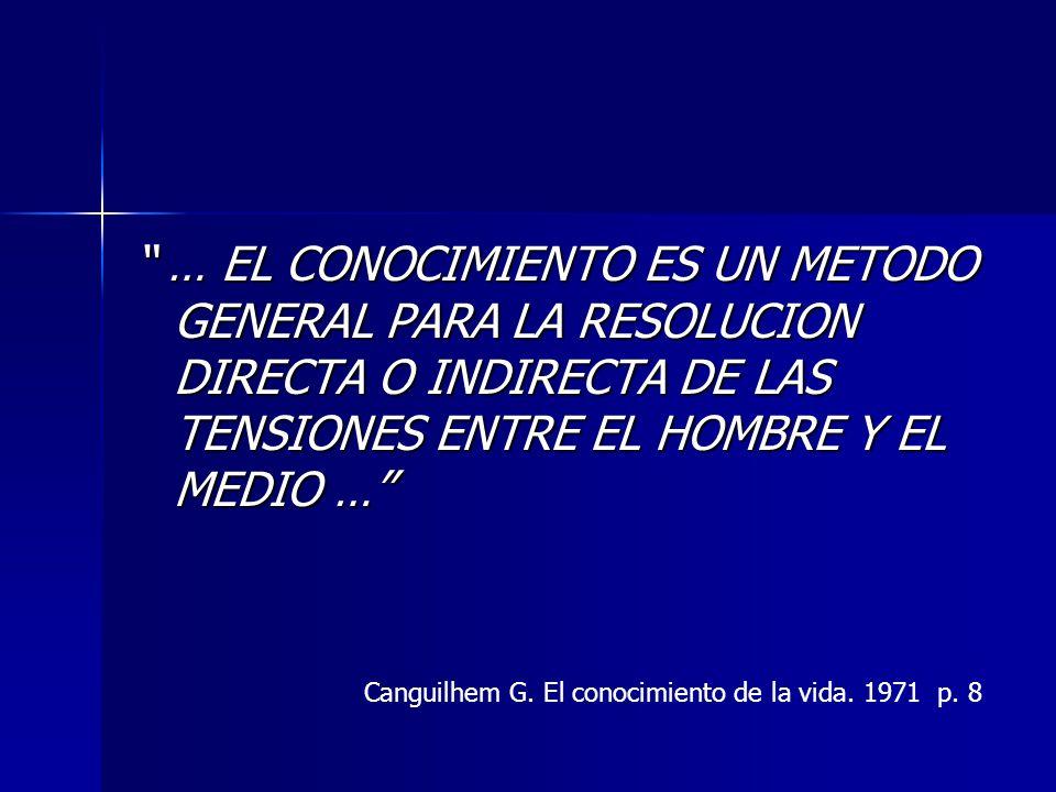 … EL CONOCIMIENTO ES UN METODO GENERAL PARA LA RESOLUCION DIRECTA O INDIRECTA DE LAS TENSIONES ENTRE EL HOMBRE Y EL MEDIO … … EL CONOCIMIENTO ES UN ME